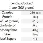 bal-6-health-benefits-of-lentils