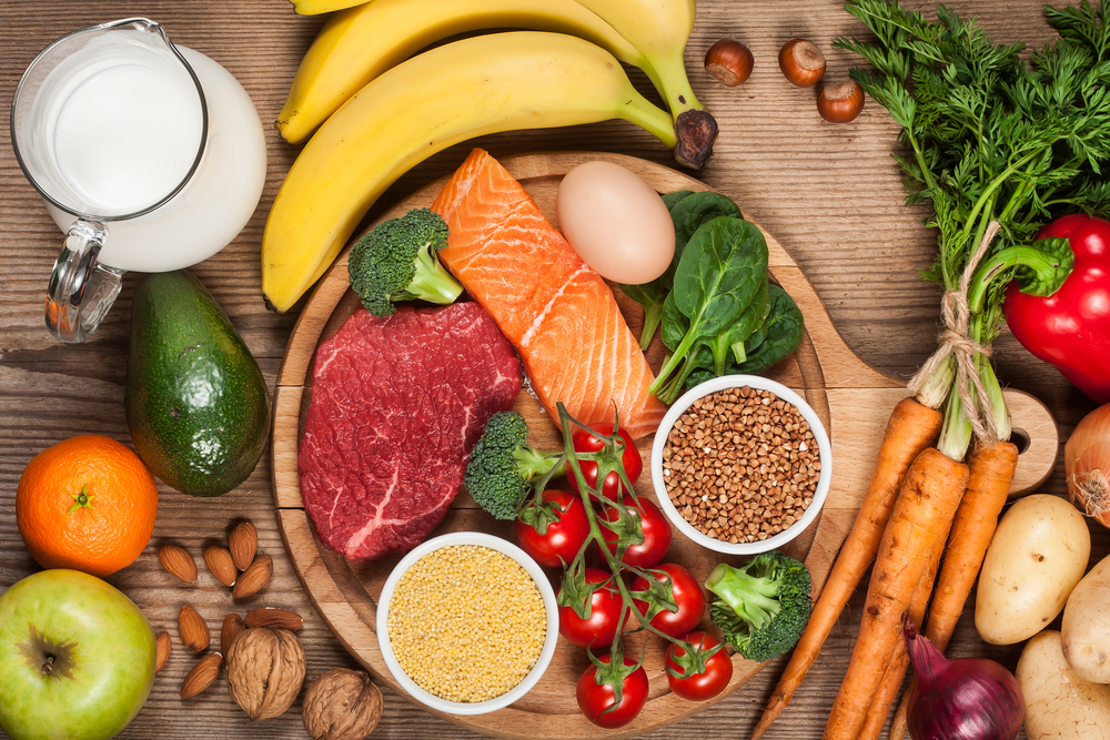 Image result for balanced diet